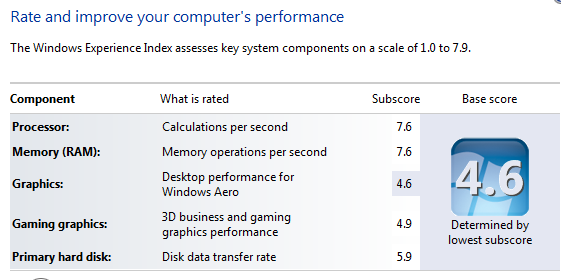 Dell-perf-index
